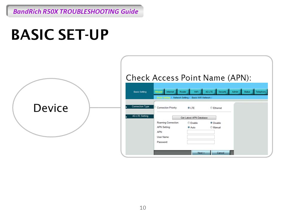 BandRich R50X TROUBLESHOOTING Guide BASIC SET-UP 10 Device Check Access Point Name (APN):