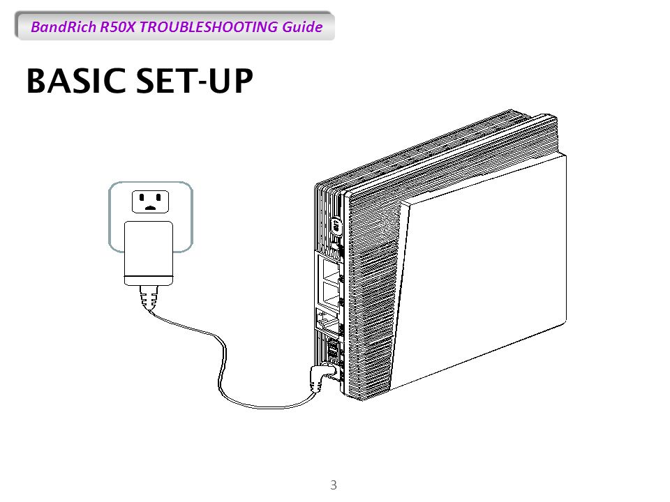 BandRich R50X TROUBLESHOOTING Guide BASIC SET-UP 3