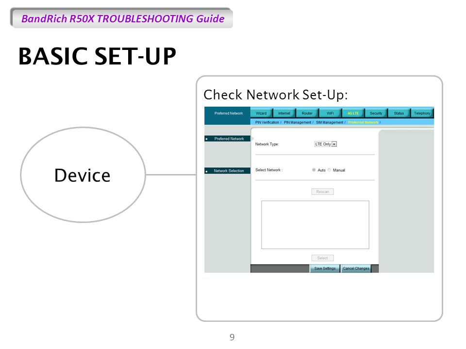 BandRich R50X TROUBLESHOOTING Guide BASIC SET-UP 9 Device Check Network Set-Up: