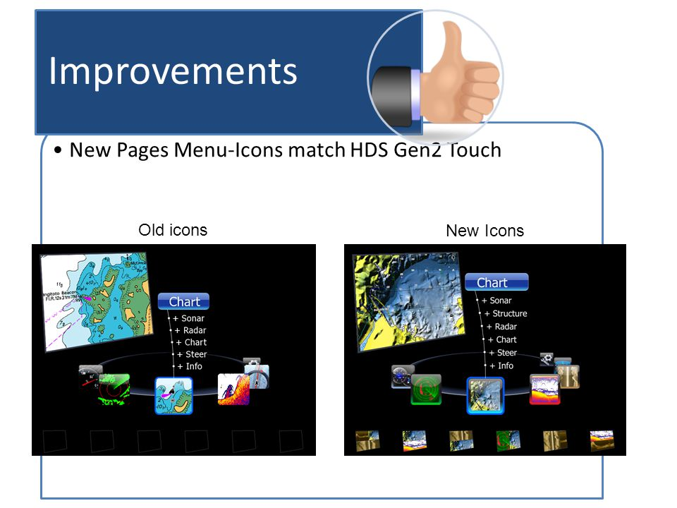 New Pages Menu-Icons match HDS Gen2 Touch Improvements Old icons New Icons