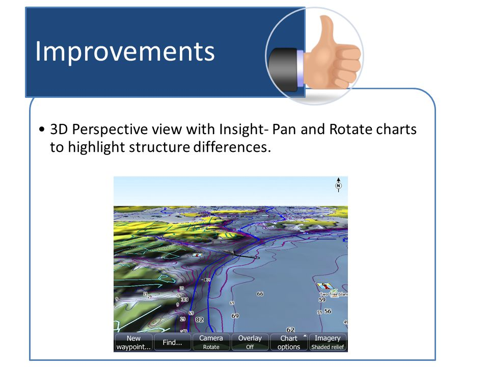 3D Perspective view with Insight- Pan and Rotate charts to highlight structure differences.