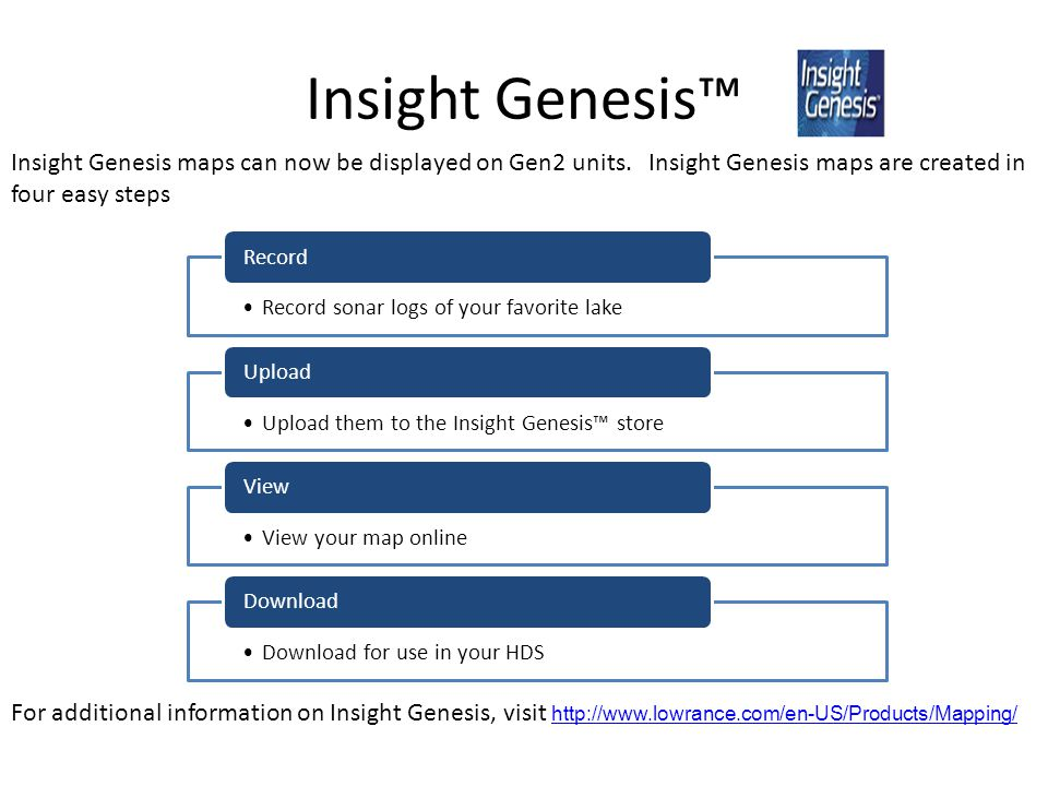 Insight Genesis Record sonar logs of your favorite lake Record Upload them to the Insight Genesis store Upload View your map online View Download for use in your HDS Download Insight Genesis maps can now be displayed on Gen2 units.
