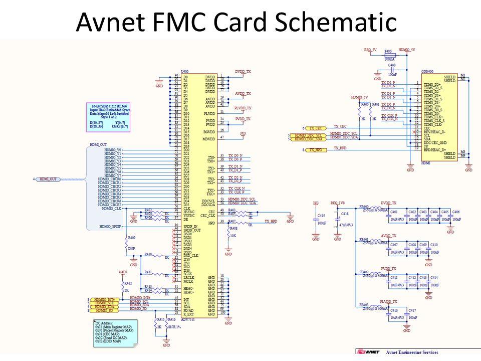 Avnet FMC Card Schematic