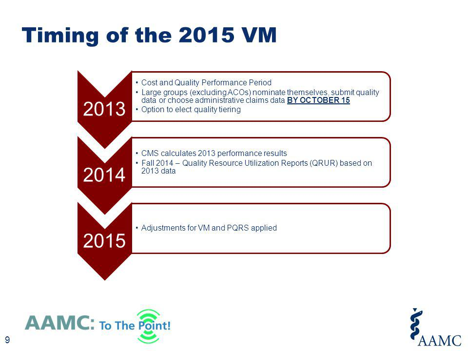 9 Timing of the 2015 VM 9 2013 Cost and Quality Performance Period Large groups (excluding ACOs) nominate themselves, submit quality data or choose ad