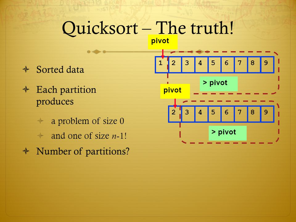 Quicksort – The truth! Sorted data Each partition produces a problem of size 0 and one of size n-1 ! Number of partitions? 123456789 > pivot 23456789