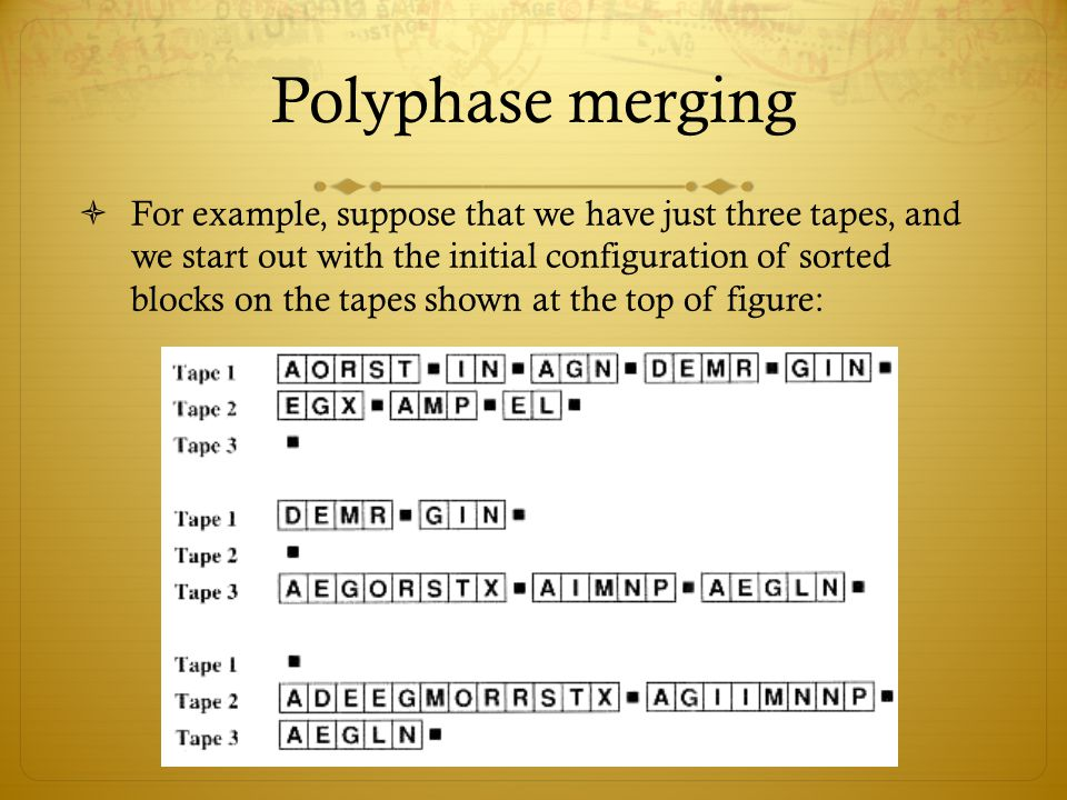 Polyphase merging For example, suppose that we have just three tapes, and we start out with the initial configuration of sorted blocks on the tapes sh