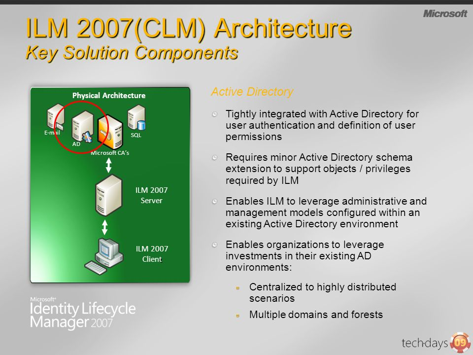 ILM 2007(CLM) Architecture Key Solution Components ILM 2007 Server Microsoft CAs Physical Architecture SQL AD E-mail Active Directory Tightly integrat