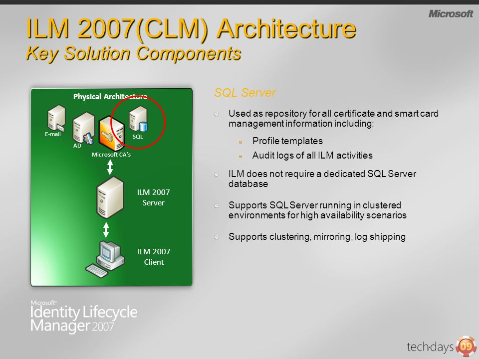 ILM 2007(CLM) Architecture Key Solution Components ILM 2007 Server Microsoft CAs Physical Architecture SQL AD E-mail SQL Server Used as repository for