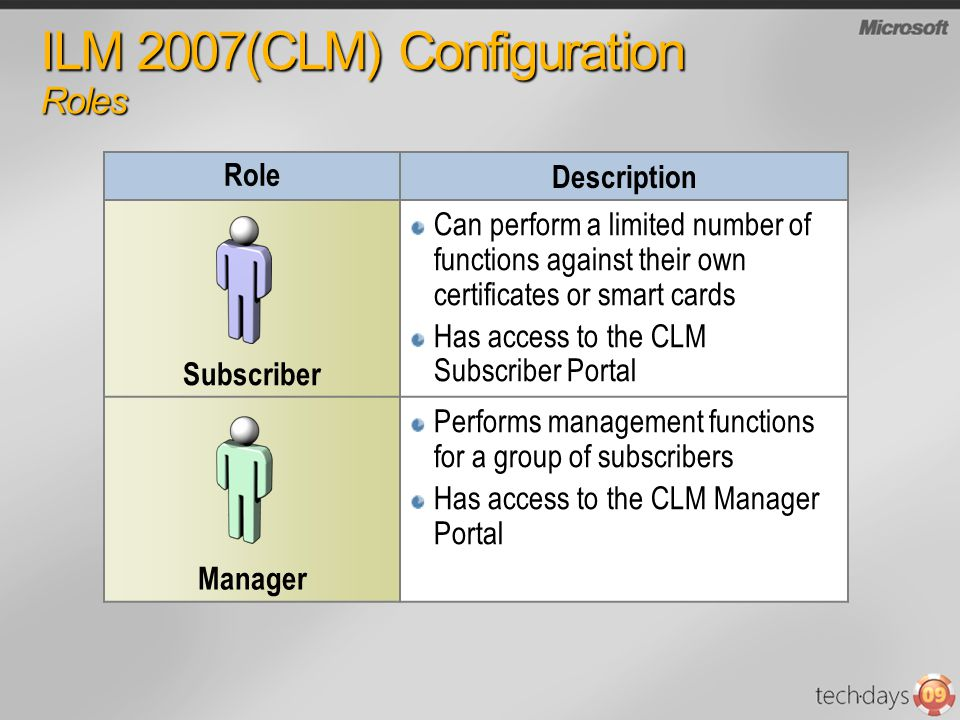 ILM 2007(CLM) Configuration Roles Role Description Subscriber Can perform a limited number of functions against their own certificates or smart cards