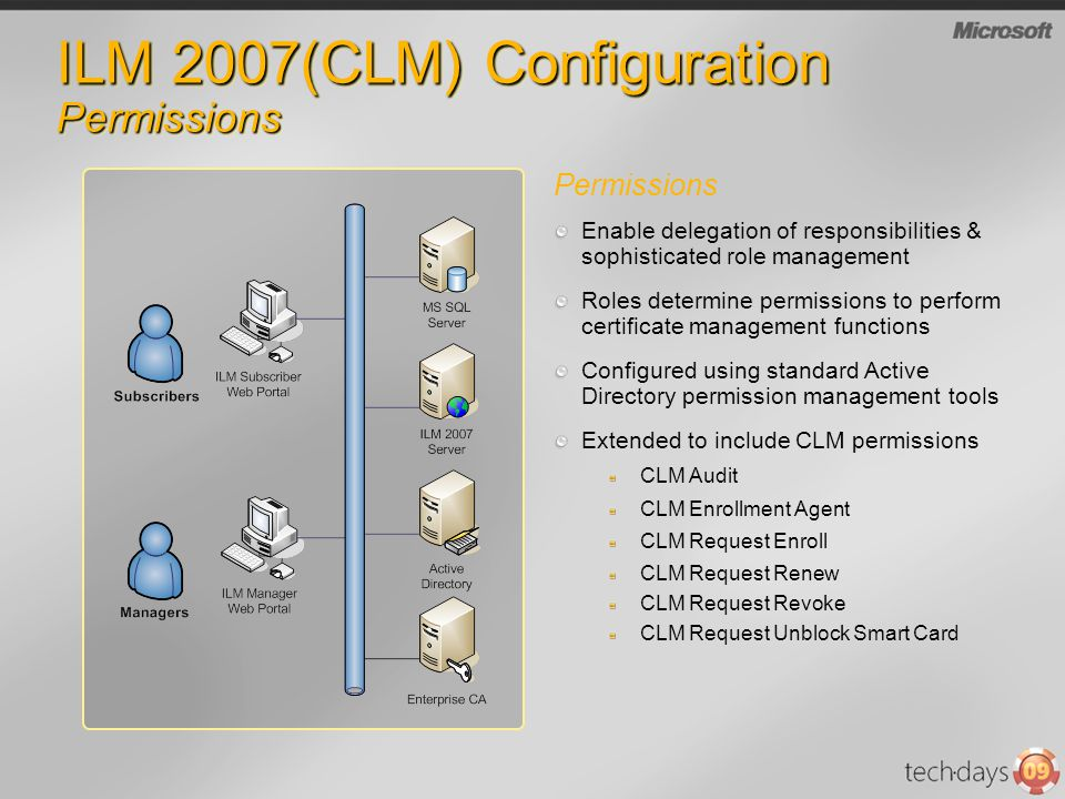 ILM 2007(CLM) Configuration Permissions Permissions Enable delegation of responsibilities & sophisticated role management Roles determine permissions