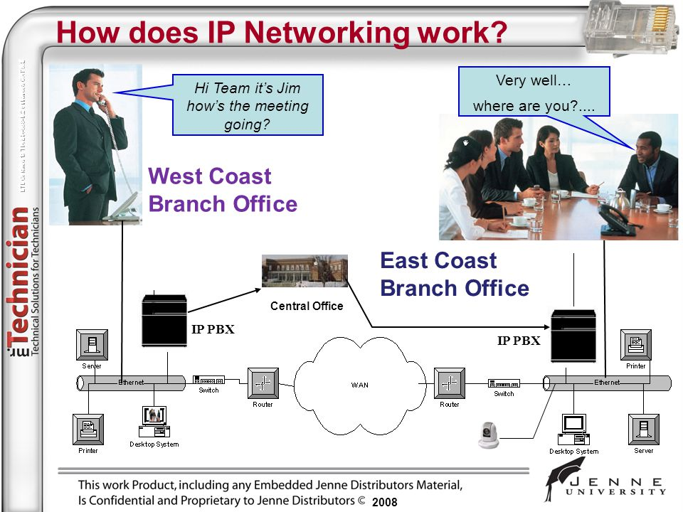 2008 IP PBX Hi Team its Jim hows the meeting going? Very well… where are you?.... Central Office How does IP Networking work? West Coast Branch Office