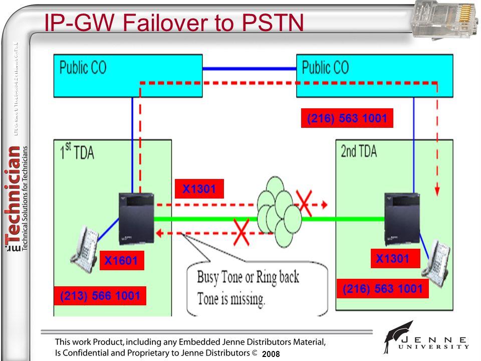 2008 IP-GW Failover to PSTN (216) 563 1001 (213) 566 1001 X1301 X1601 X1301