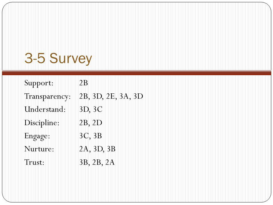3-5 Survey Support:2B Transparency:2B, 3D, 2E, 3A, 3D Understand:3D, 3C Discipline:2B, 2D Engage:3C, 3B Nurture:2A, 3D, 3B Trust:3B, 2B, 2A
