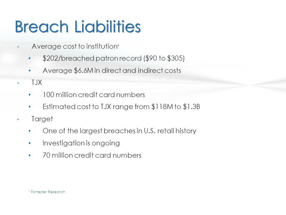 Breach Liabilities Average cost to institution $202/breached patron record ($90 to $305) Average $6.6M in direct and indirect costs TJX 100 million cr