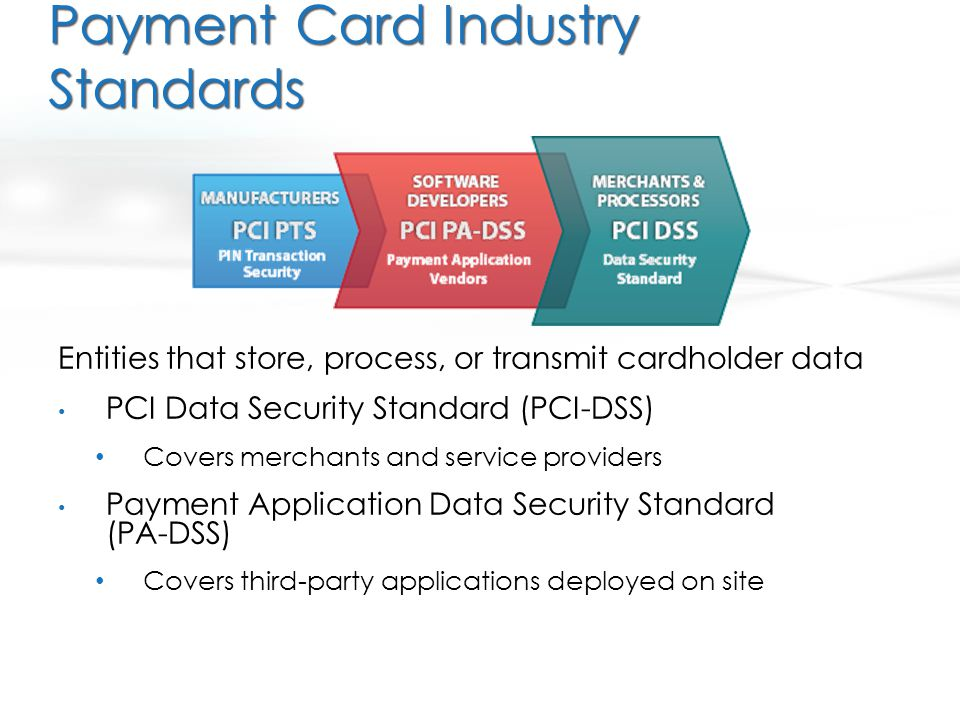 Payment Card Industry Standards Entities that store, process, or transmit cardholder data PCI Data Security Standard (PCI-DSS) Covers merchants and se