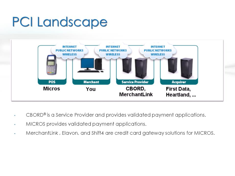 PCI Landscape CBORD ® is a Service Provider and provides validated payment applications. MICROS provides validated payment applications. MerchantLink,