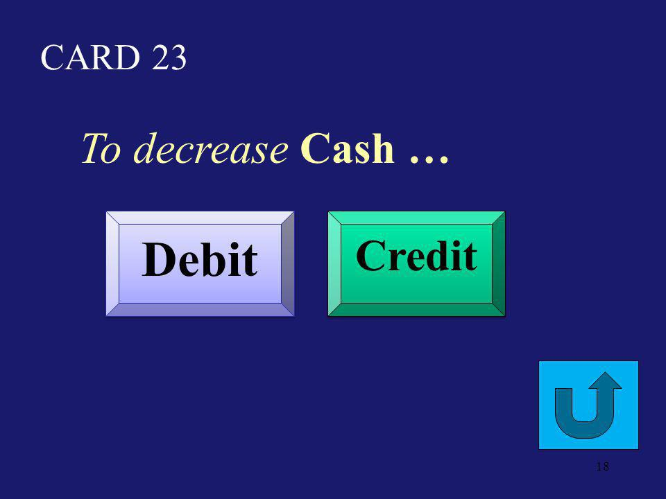 CARD 18 To increase Patents… Debit Credit 17