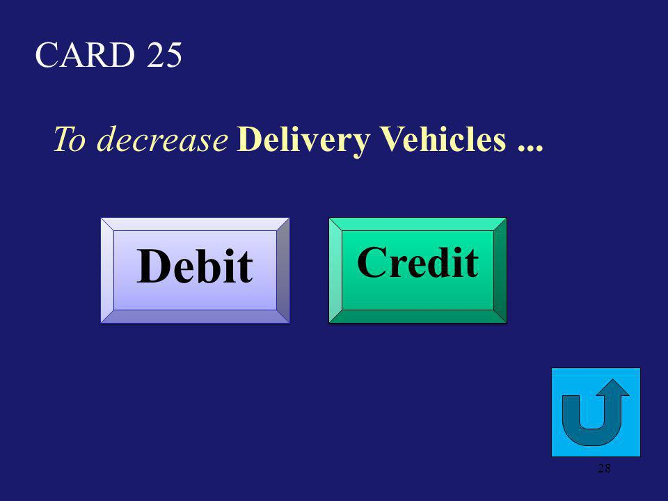 CARD 20 To decrease Wages Payable … Debit Credit 27