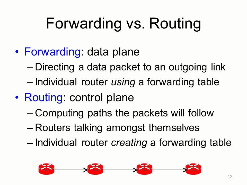 Forwarding vs.