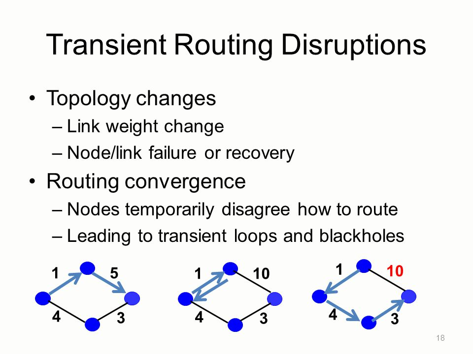 Transient Routing Disruptions Topology changes –Link weight change –Node/link failure or recovery Routing convergence –Nodes temporarily disagree how to route –Leading to transient loops and blackholes 18 1 4 5 3 1 4 10 3 1 4 3