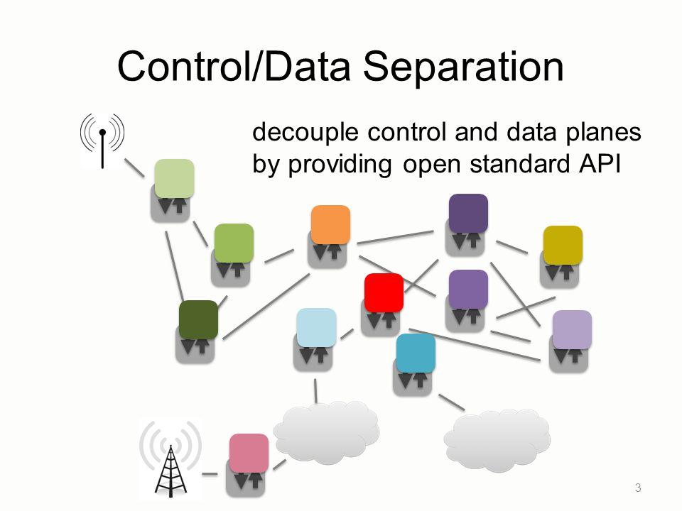 (Logically) Centralized Controller Controller Platform 4