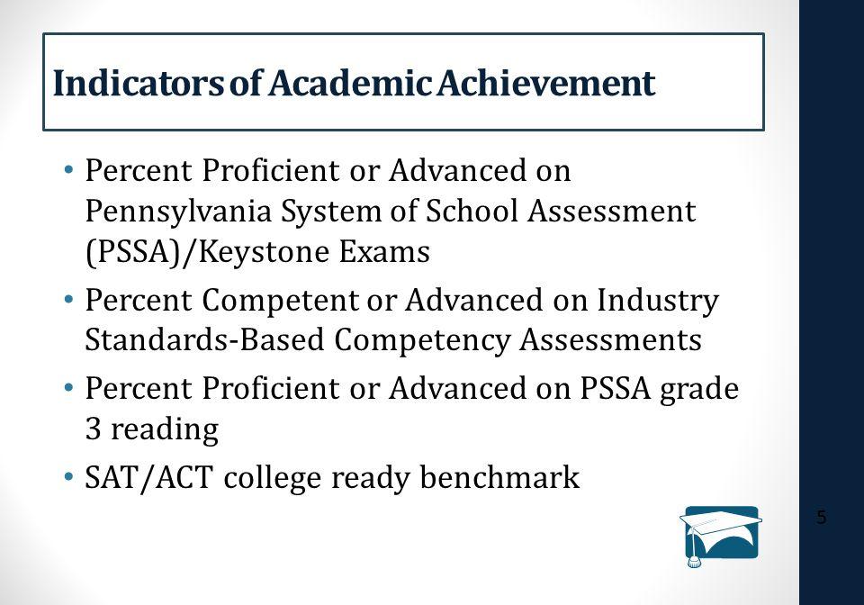 Closing the Achievement Gap – All Students Percent of Gap Closure Met Mathematics/Algebra I Reading/Literature Science/Biology Writing 6