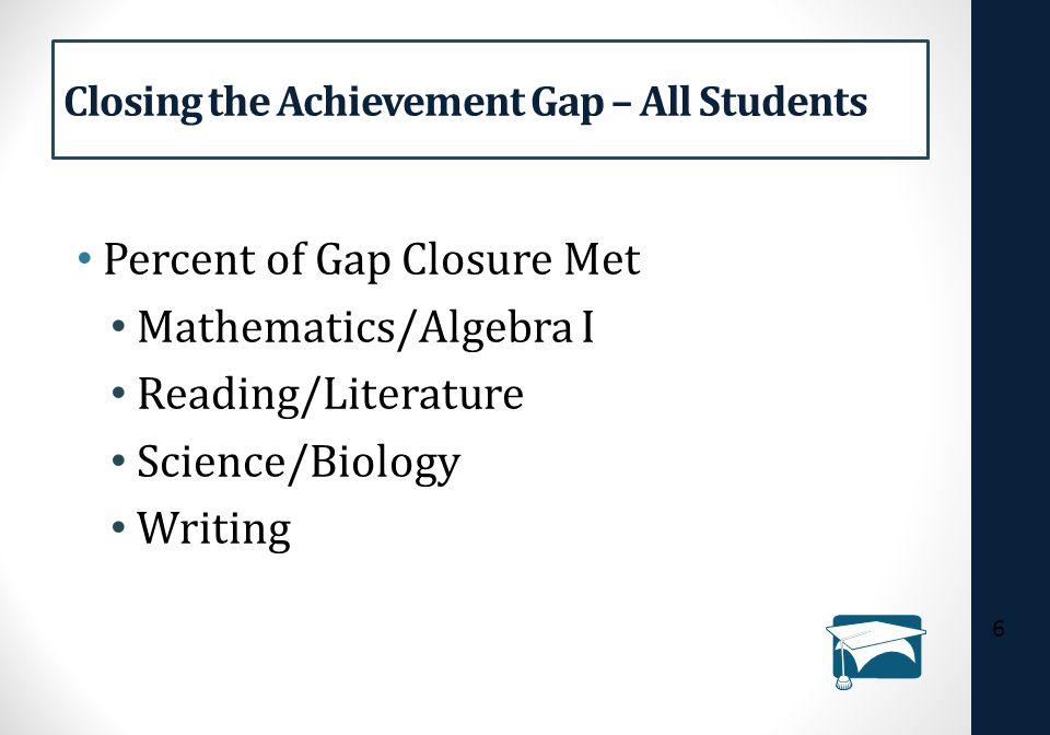 Closing the Achievement Gap – Historically Underperforming Students Percent of Gap Closure Met Mathematics/Algebra I Reading/Literature Science/Biology Writing 7