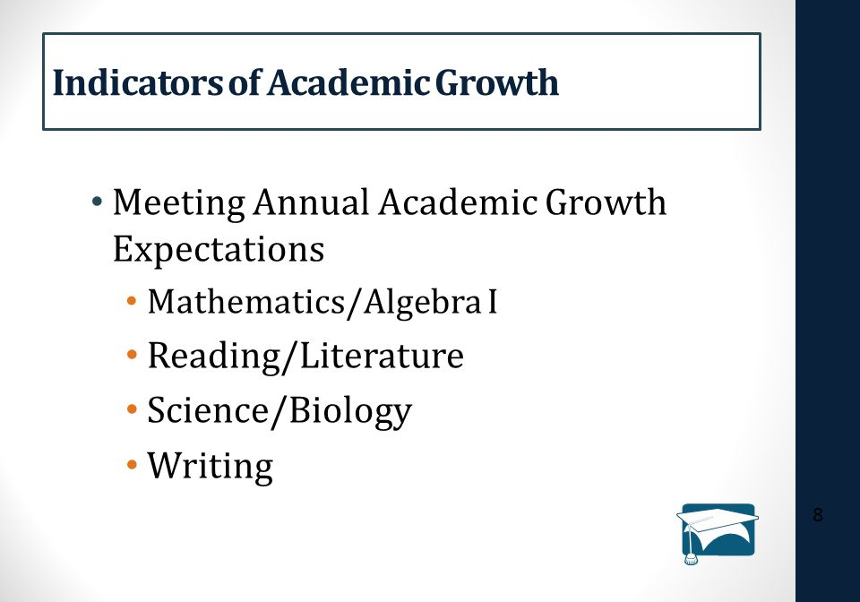 Other Academic Indicators Cohort Graduation Rate Promotion Rate Attendance Rate Advanced Placement, International Baccalaureate, or College Credit PSAT/Plan Participation 9