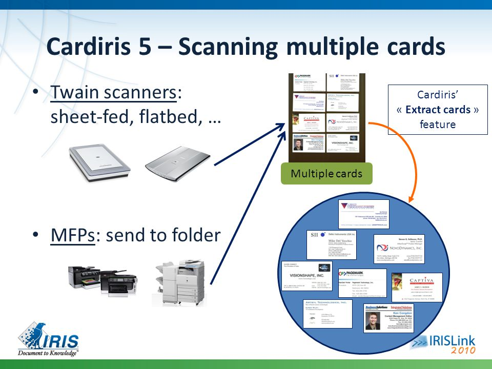 Cardiris 5 – Scanning multiple cards Twain scanners: sheet-fed, flatbed, … MFPs: send to folder Cardiris « Extract cards » feature Multiple cards