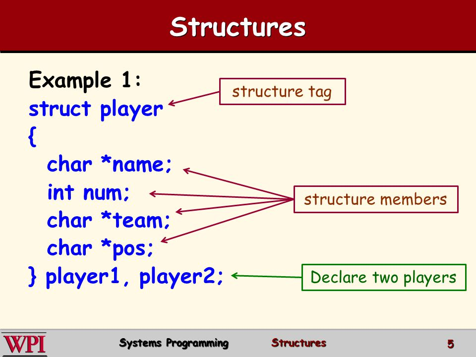 Typedef Example Example 2: struct card { const char *face; const char *suit; } ; typedef struct card Card; struct introduces the definition for structure card.