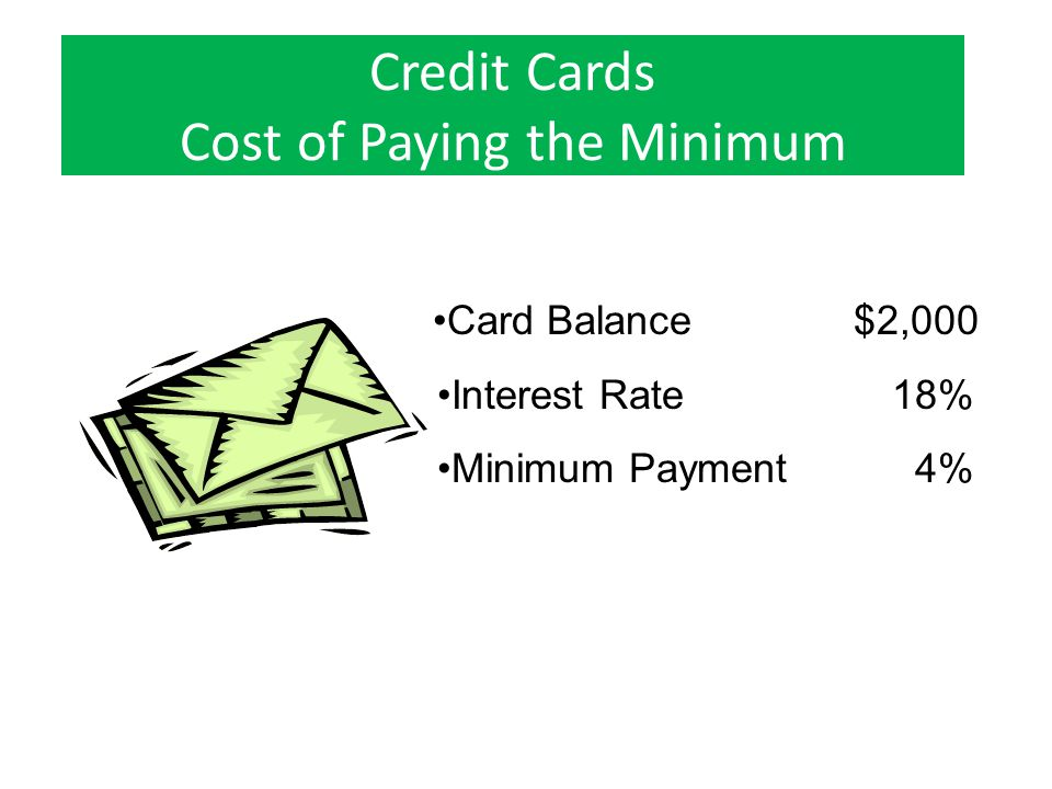 Credit Cards Cost of Paying the Minimum Card Balance$2,000 Interest Rate 18% Minimum Payment 4%