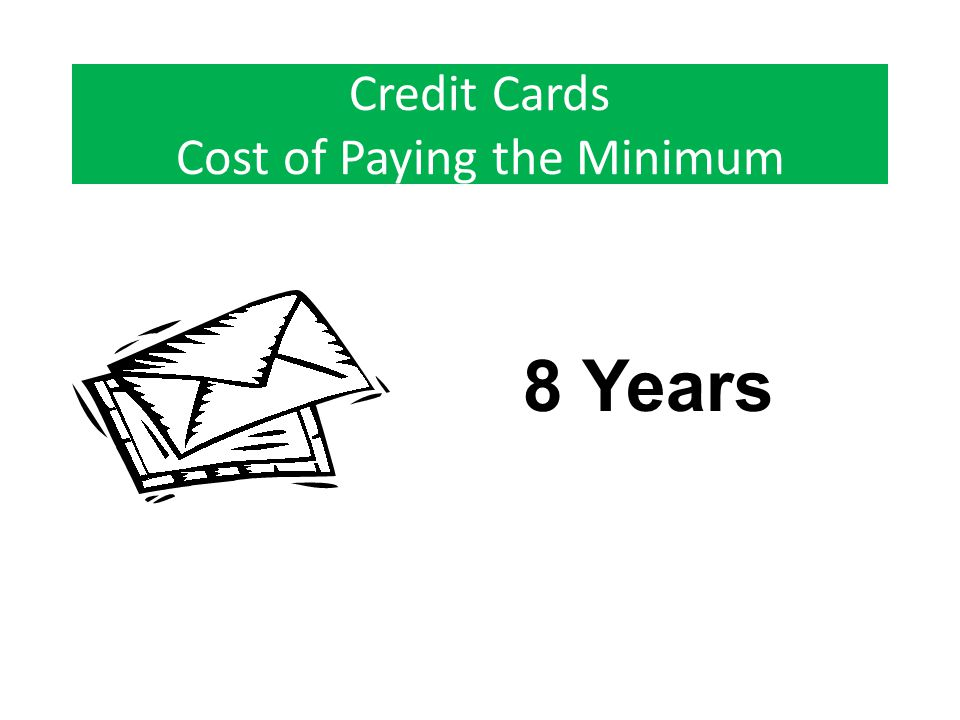 8 Years Credit Cards Cost of Paying the Minimum