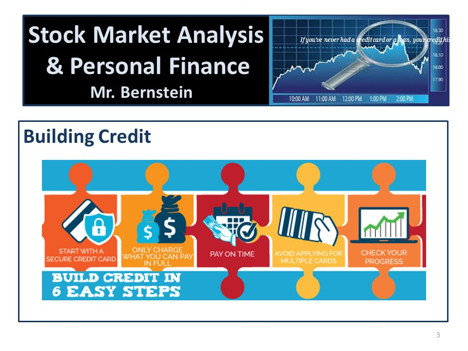 Stock Market Analysis & Personal Finance Mr.