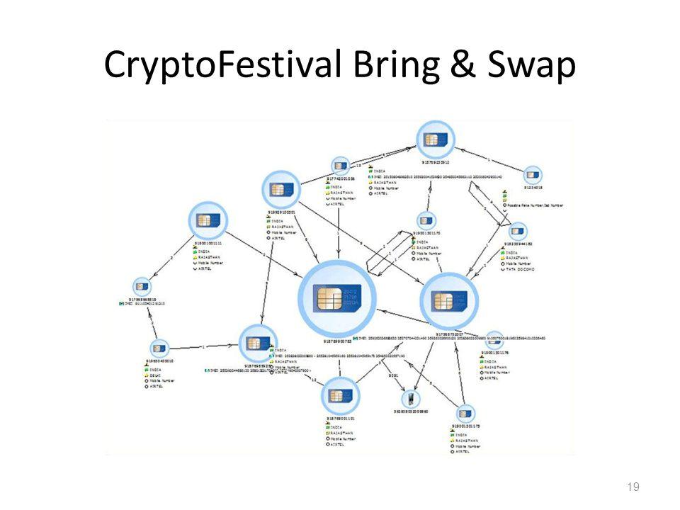 CryptoFestival Bring & Swap 19