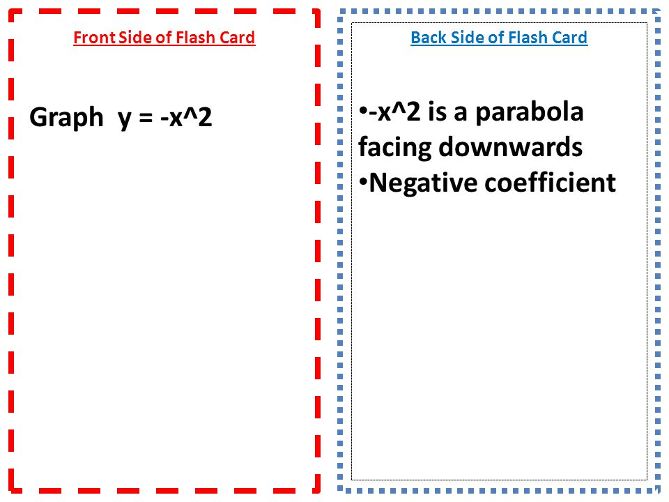 Front Side of Flash Card Graph y = -x^3 Cubic Function Back Side of Flash Card S-shaped graph Looks like negative slope