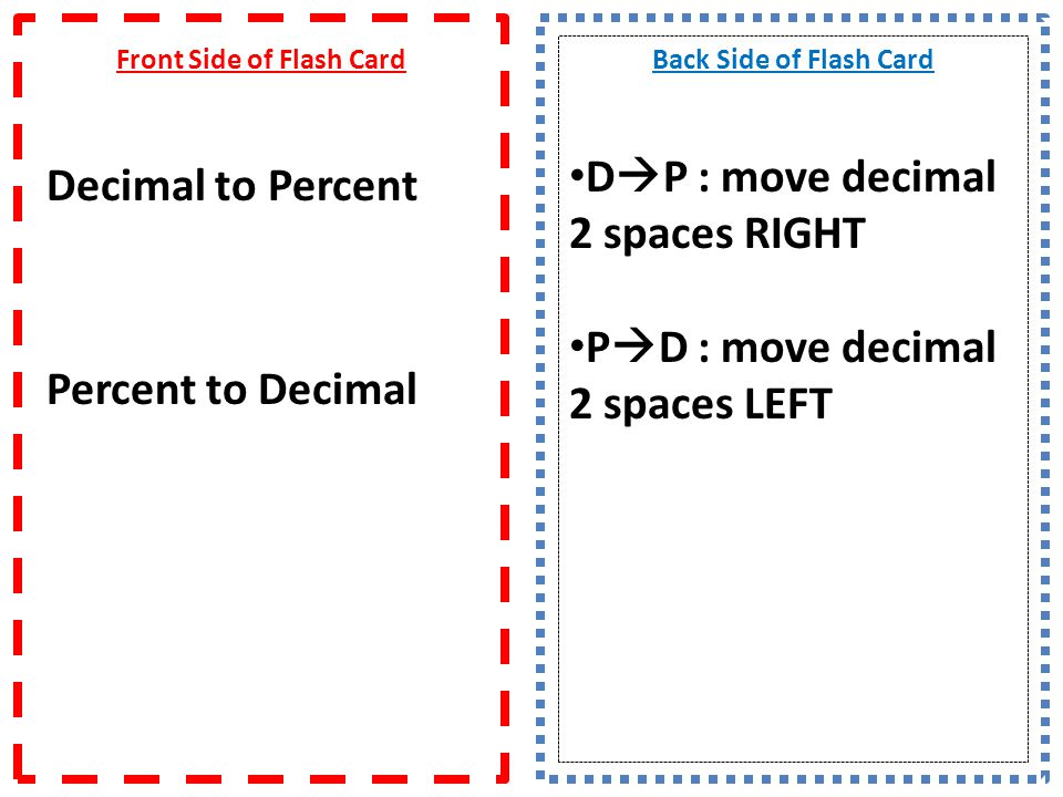 Front Side of Flash Card Probability of multiple coin flips Back Side of Flash Card Multiply probabilities each coin flip