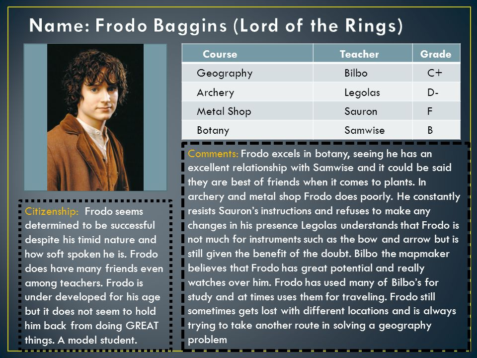Course Teacher Grade Geography Bilbo C+ Archery Legolas D- Metal Shop Sauron F Botany Samwise B Comments: Frodo excels in botany, seeing he has an exc