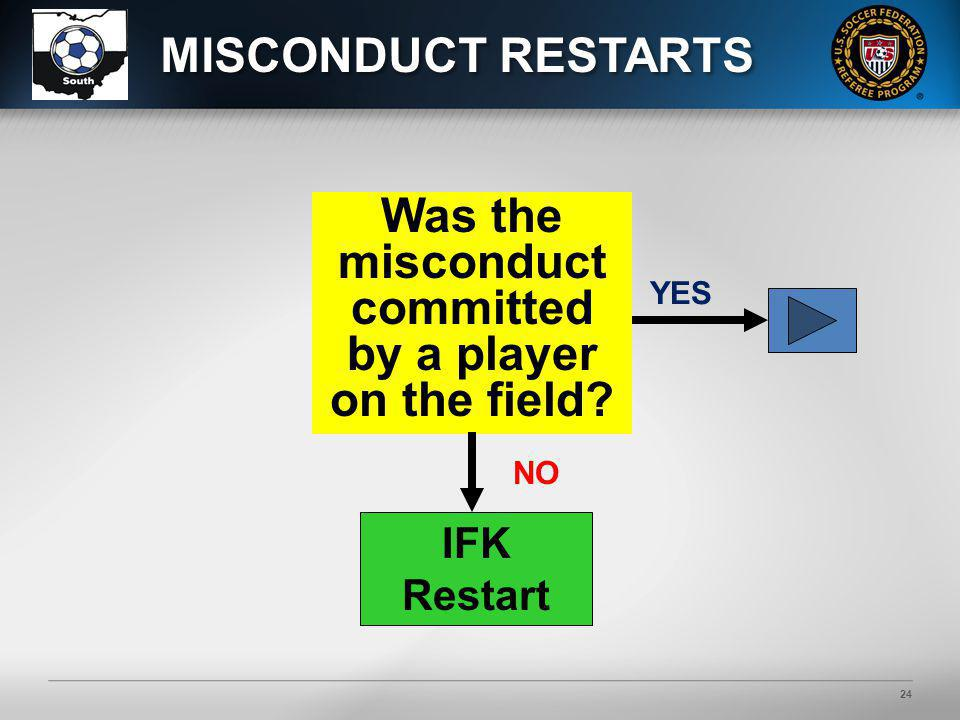 24 MISCONDUCT RESTARTS Was the misconduct committed by a player on the field? NO IFK Restart YES