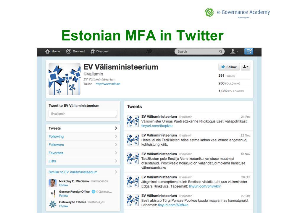 Estonian MFA in Twitter www.ega.ee