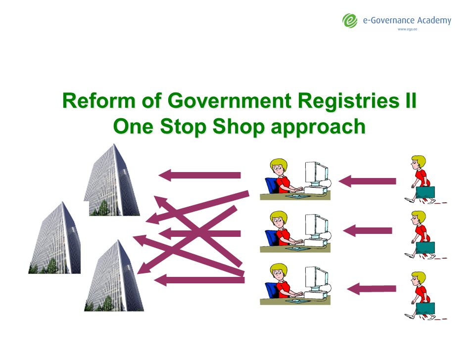 Reform of Government Registries II One Stop Shop approach