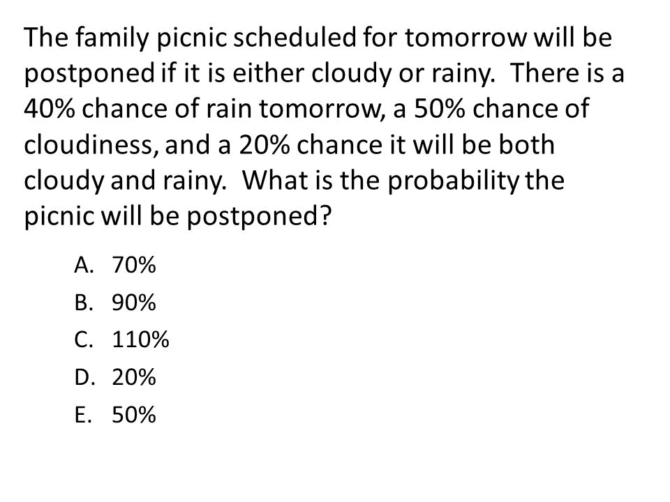The family picnic scheduled for tomorrow will be postponed if it is either cloudy or rainy. There is a 40% chance of rain tomorrow, a 50% chance of cl