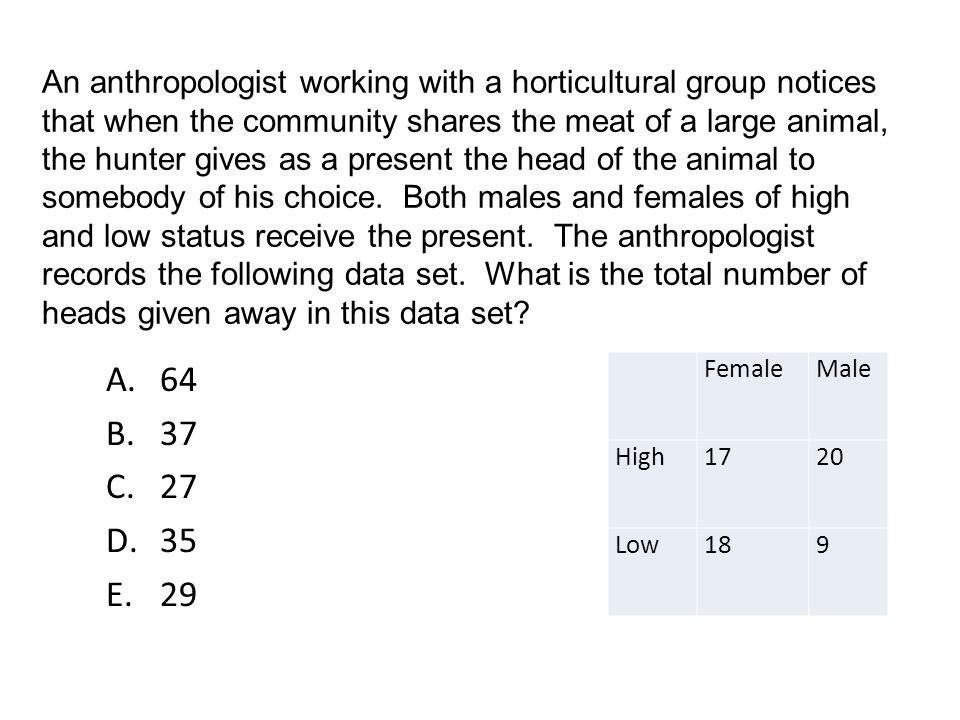 A.64 B.37 C.27 D.35 E.29 FemaleMale High1720 Low189 An anthropologist working with a horticultural group notices that when the community shares the me