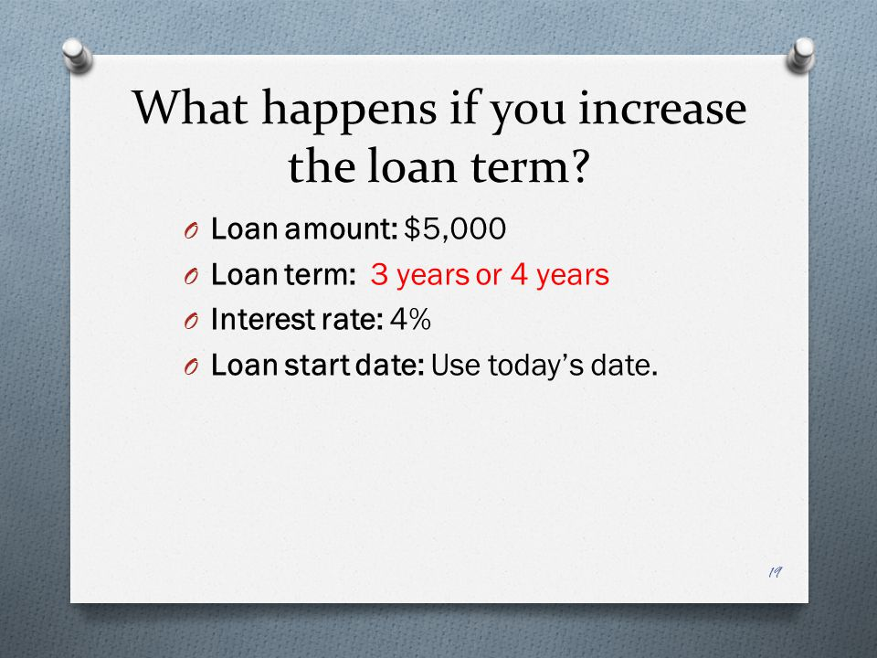 What happens if you increase the loan term.