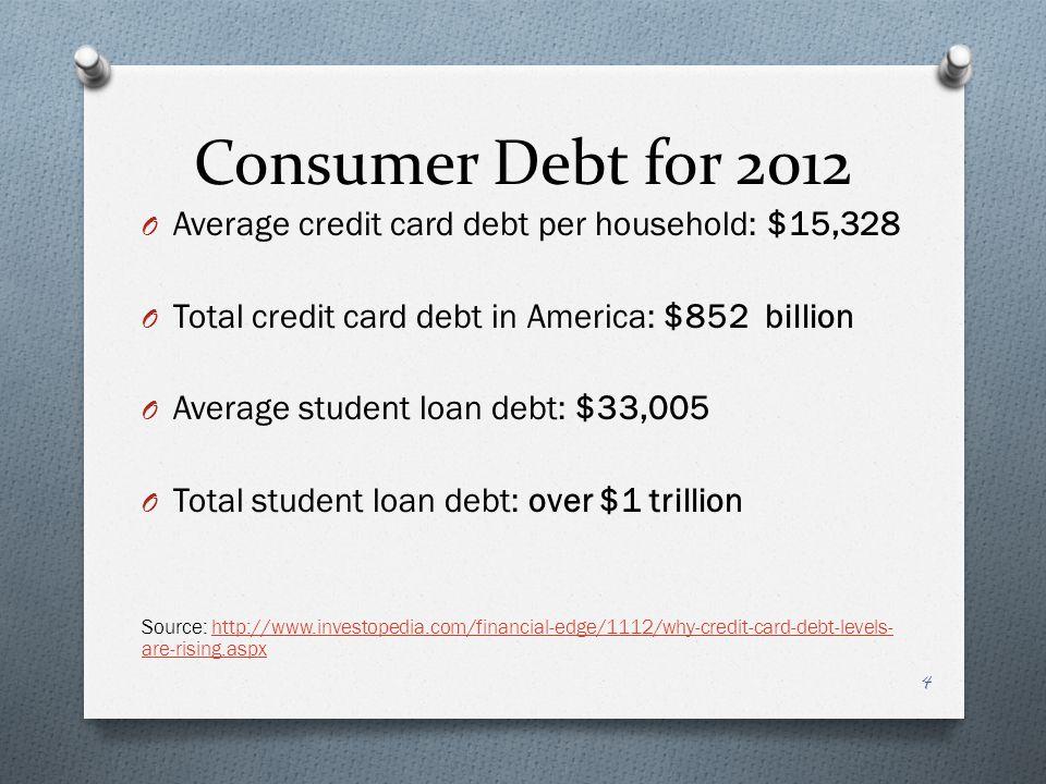 Consumer Debt for 2012 O Average credit card debt per household: $15,328 O Total credit card debt in America: $852 billion O Average student loan debt: $33,005 O Total student loan debt: over $1 trillion Source: http://www.investopedia.com/financial-edge/1112/why-credit-card-debt-levels- are-rising.aspxhttp://www.investopedia.com/financial-edge/1112/why-credit-card-debt-levels- are-rising.aspx 4