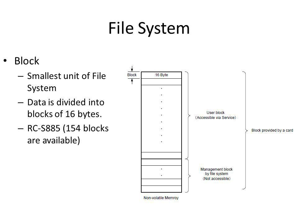 Block – Smallest unit of File System – Data is divided into blocks of 16 bytes. – RC-S885 (154 blocks are available)