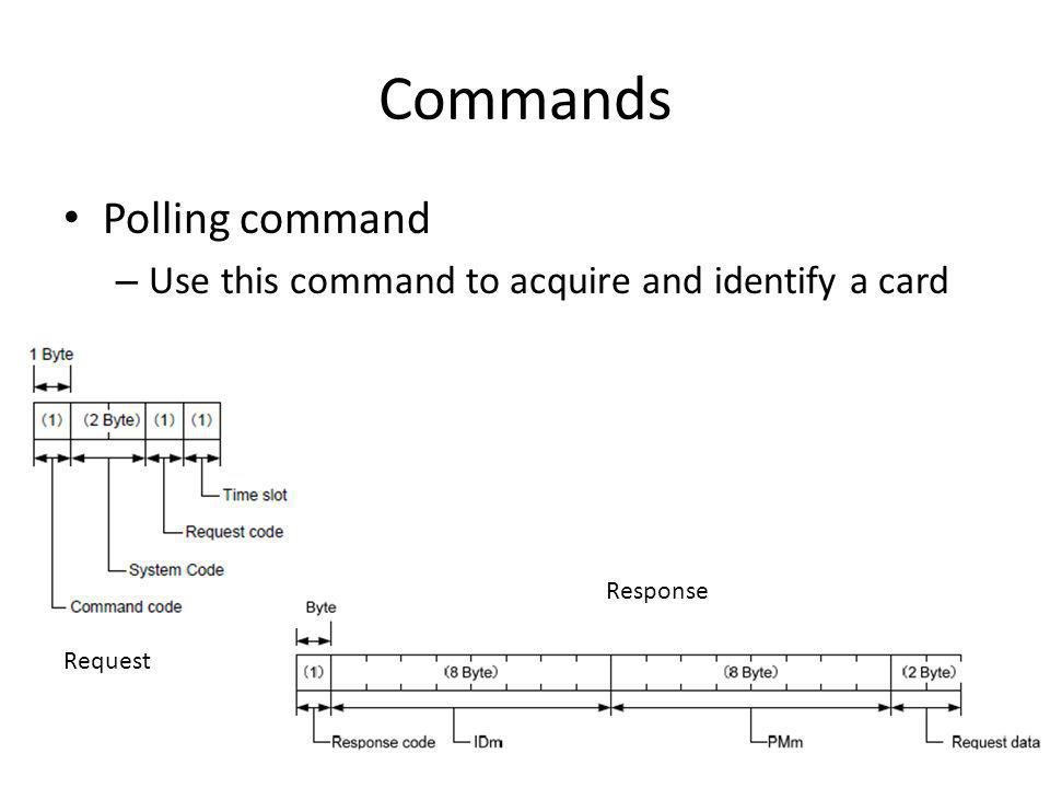 Commands Polling command – Use this command to acquire and identify a card Request Response