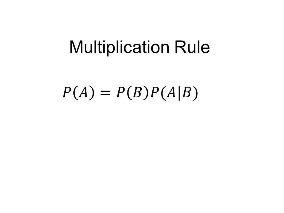 Multiplication Rule
