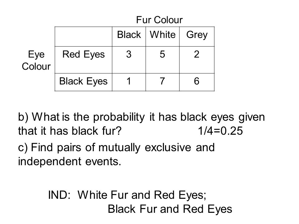 b) What is the probability it has black eyes given that it has black fur?1/4=0.25 c) Find pairs of mutually exclusive and independent events. IND: Whi