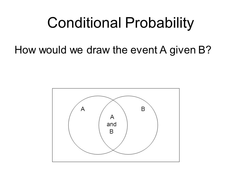 Conditional Probability How would we draw the event A given B? AB A and B