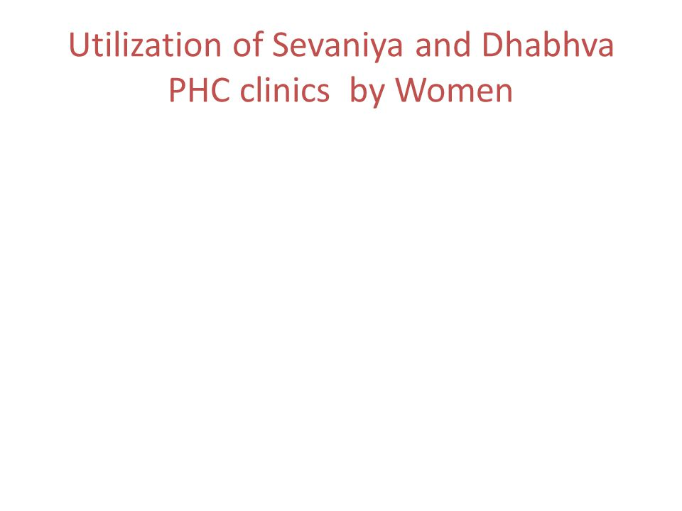 Utilization of Sevaniya and Dhabhva PHC clinics by Women